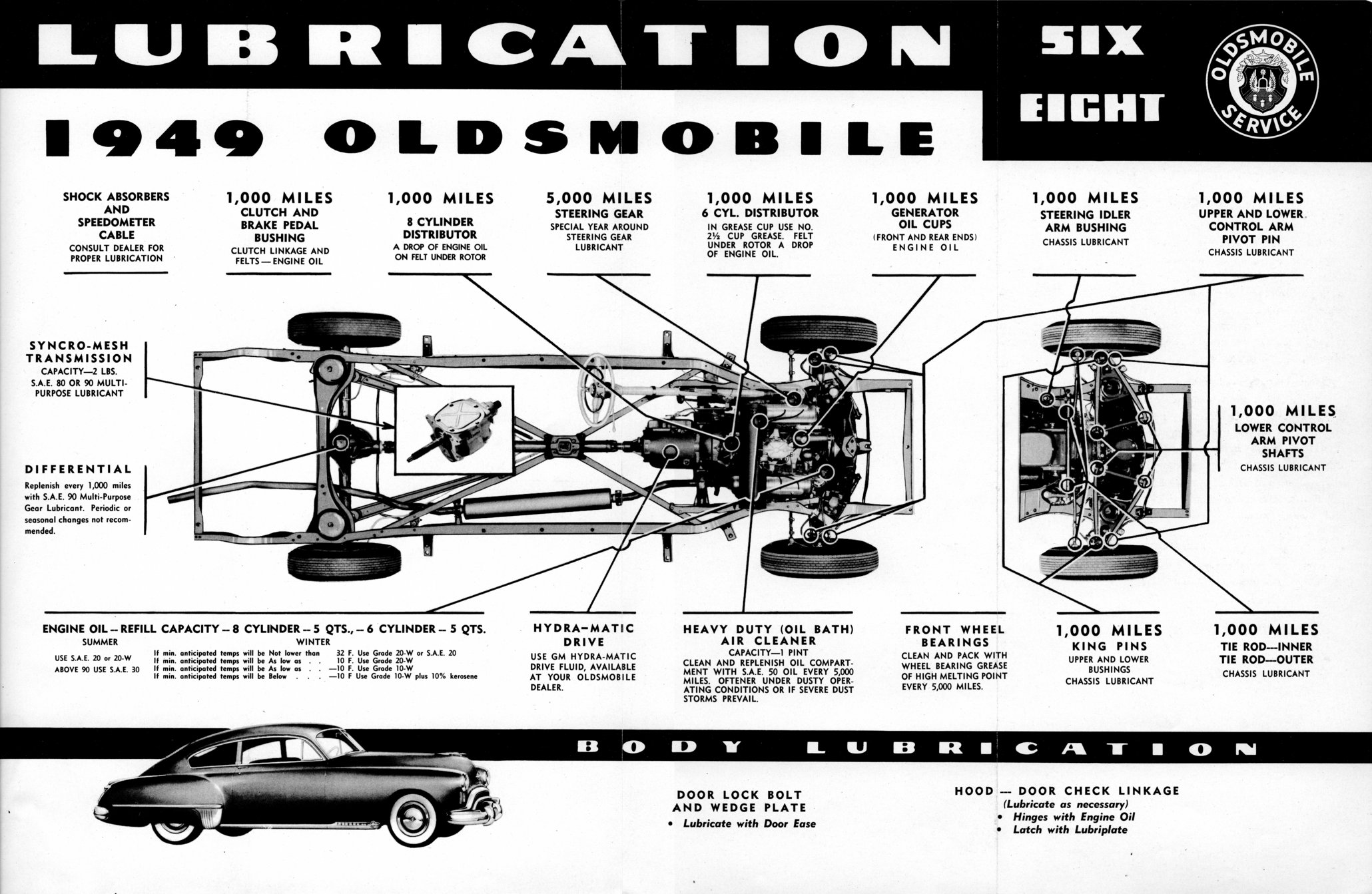 1949 Oldsmobile Shop Manual 6 And 8 88 Wiring Diagram Diagrams The Old Lubrication Chart